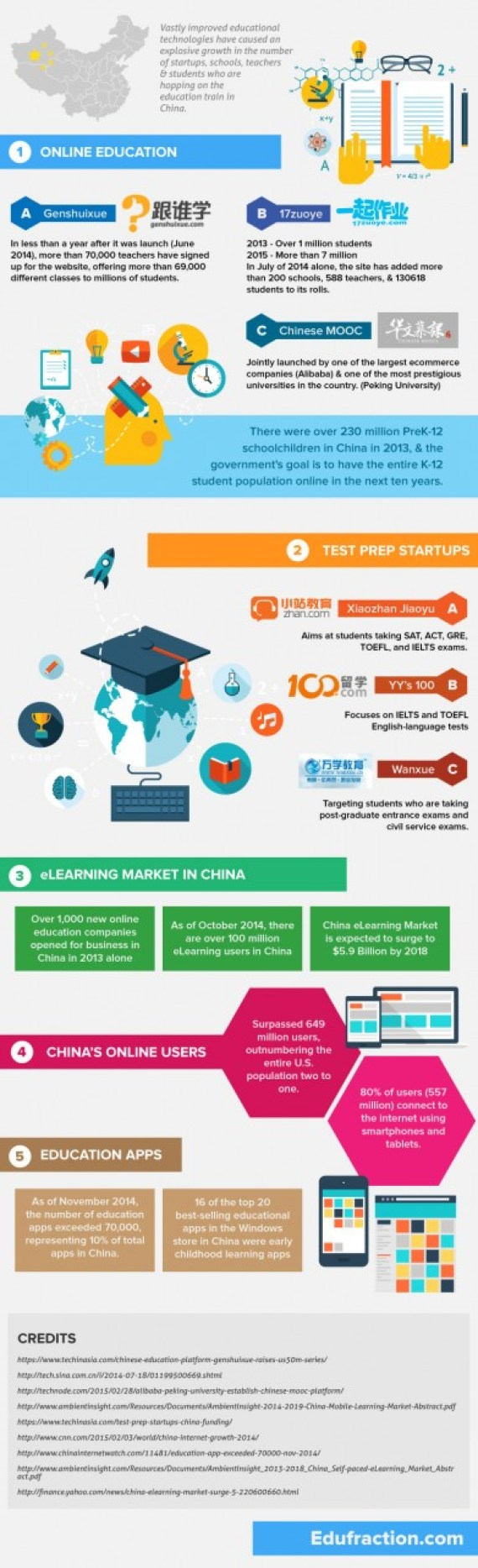 rise-of-educational-technology-in-china-infographic
