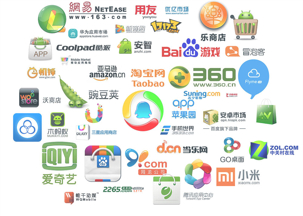 The Top Ten Android App Stores In China 2015 · TechNode