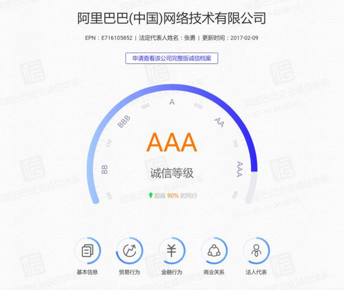 Alibaba-1