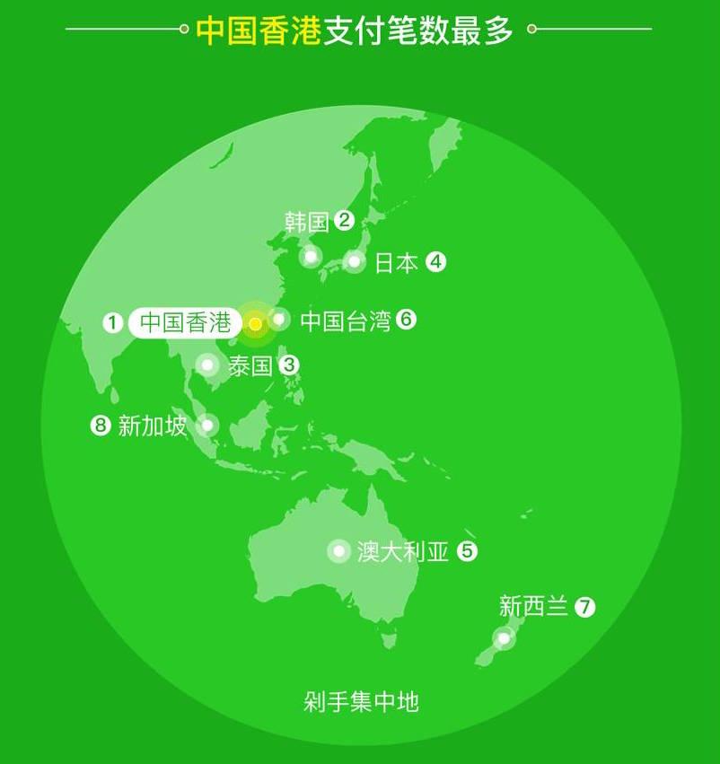 WeChat cross-border spending