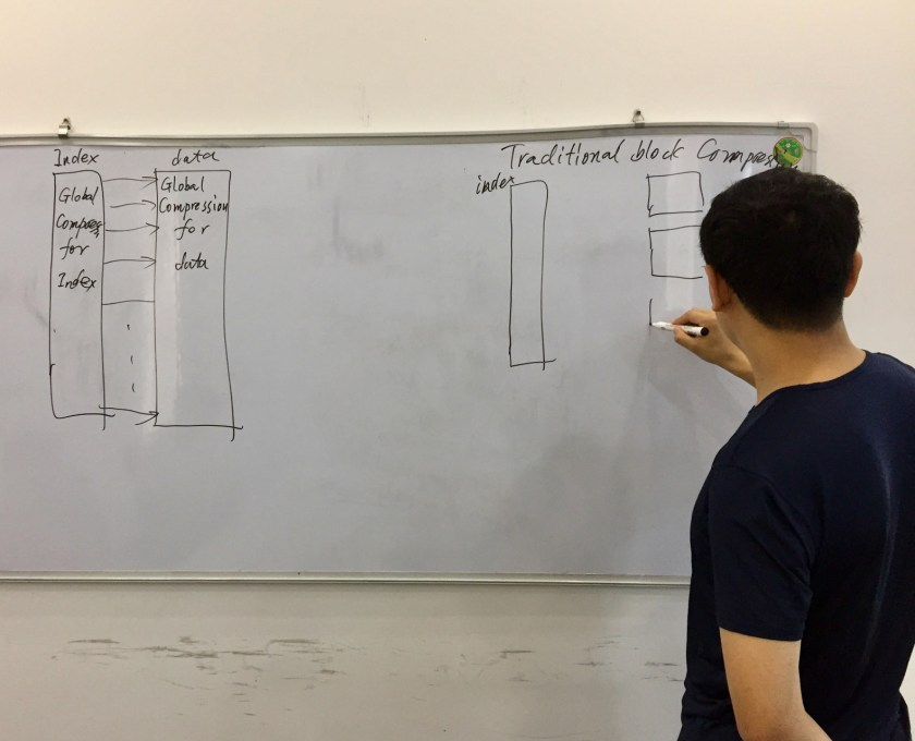 Lei Peng explains Terark