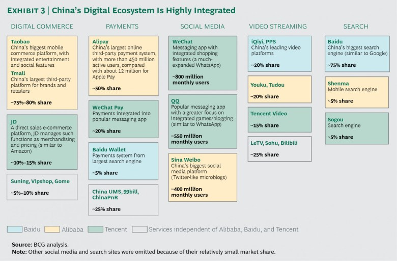 Image credit: Boston Consulting Group