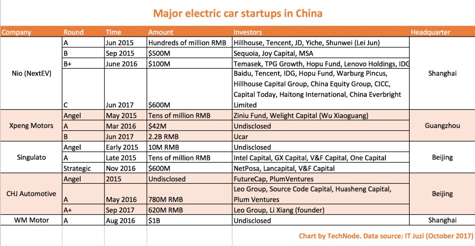 china electric car