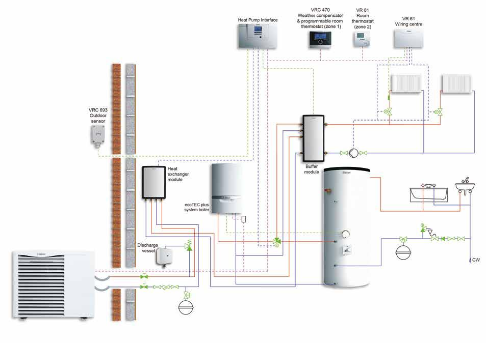 vaillant ecotec plus 438 wiring diagram lewis dot of ammonia nh3 why because the delivers day in out technical brochure 0 system