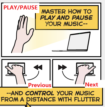 Control music and videos using hand gesture