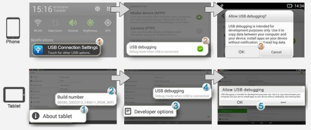 enable lenovo mobile usb device