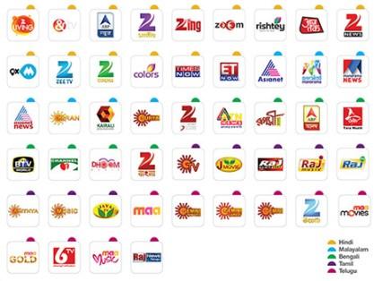 yupptv channels