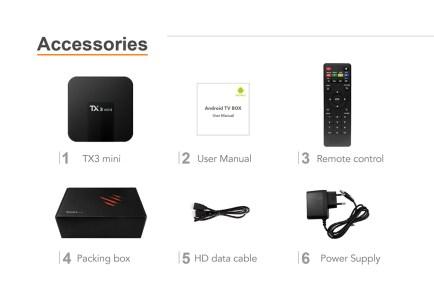 Tanix TX3 Mini TV Box: Review
