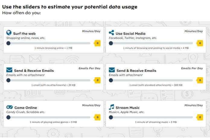 Best MTN Data Plans