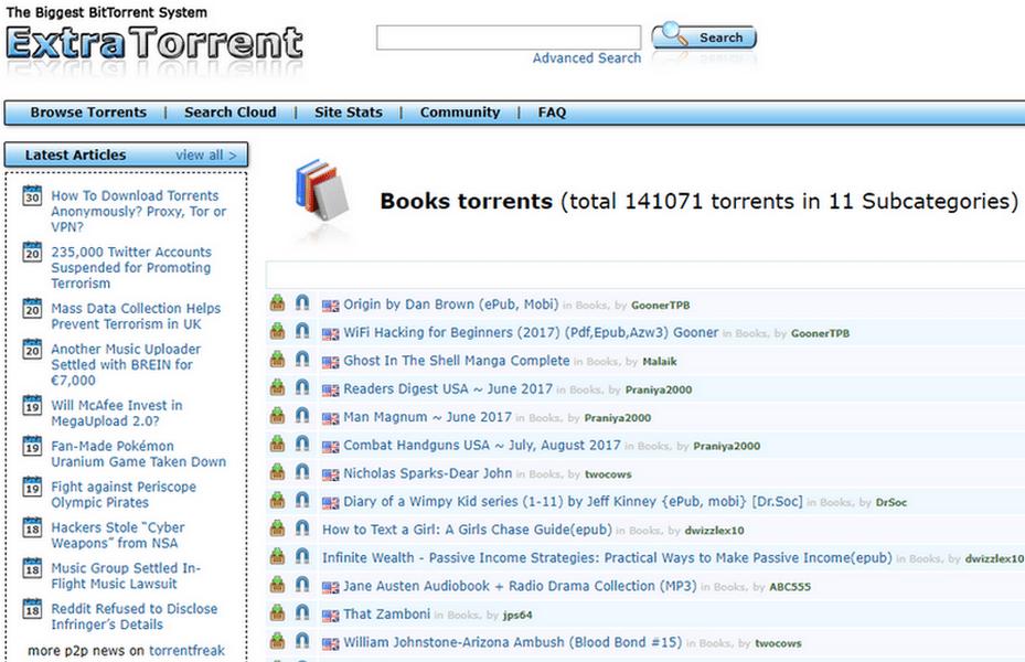 Pirated Ebook Sites