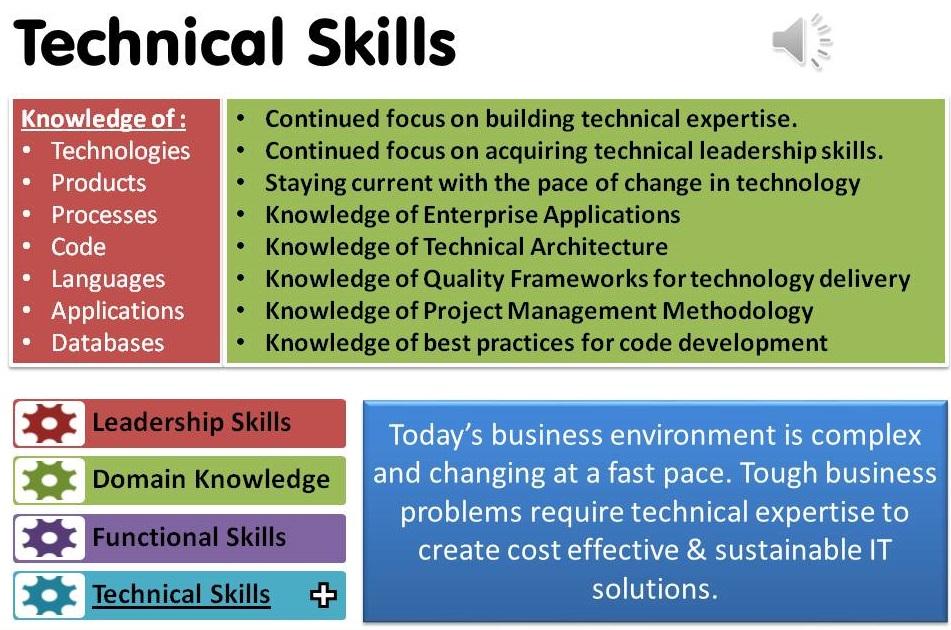 Technofunc  Technical Skills