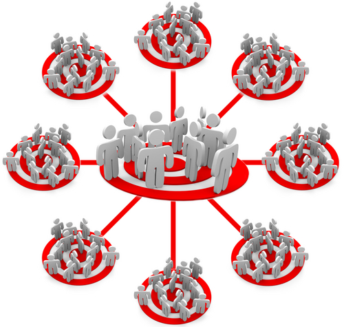 Manual Backlinks