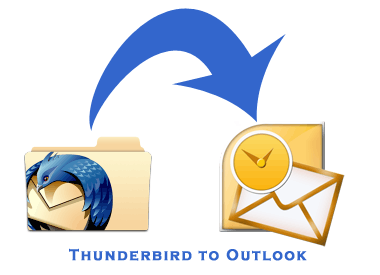 Thunderbird To Outlook