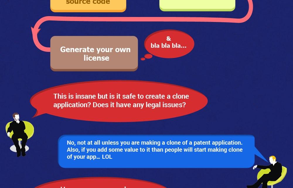 Clone Websites