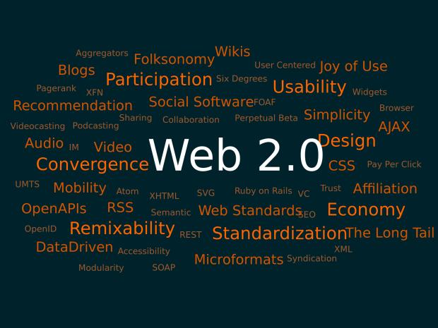 Web2.0 Marketing