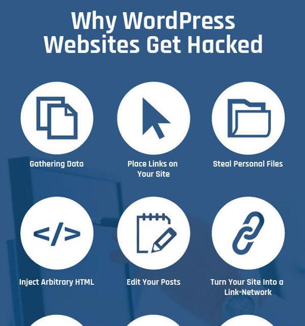 WordPress Hacks and Security