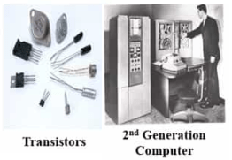 generation of computers with details