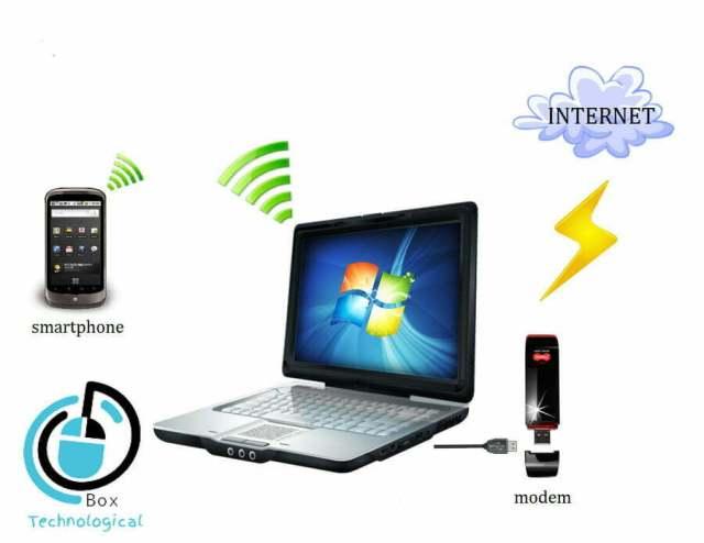 افضل برامج توزيع الانترنت من جهازك