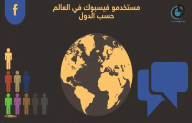 مستخدمي فيس بوك في الدول والمدن