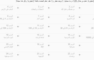 تعلم لغات مختلفة