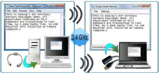 wireless_keylogger_operation