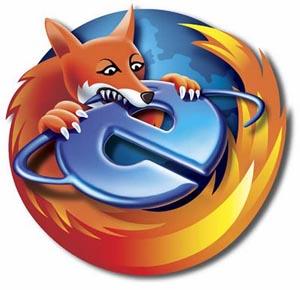 Yep, Firefoxs sure is aggressive!
