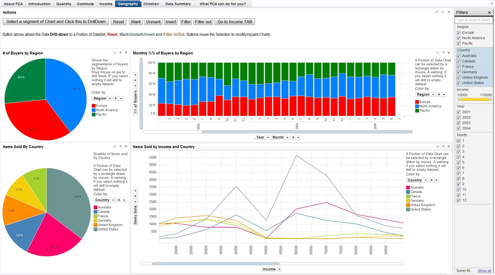 Tableau Vs Spotfire Business Intelligence For The Non It