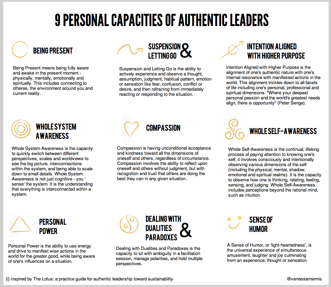 Personality Compass Worksheet