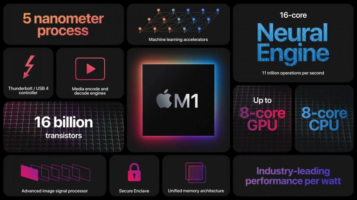 एप्पलको एम वान प्रयोग प्रोसेसर ह्याक गर्ने प्रयास गर्दै ह्याकर