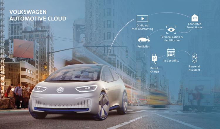 फक्सवागनले क्लाउडमा आधारित स्वचालित कार बनाउन माइक्रोसफ्टसँग सहकार्य गर्ने