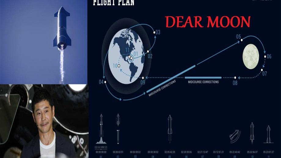 स्पेसएक्सको रकेटमा चन्द्रमामा जाने हो? जापानी अर्बपतिको छनोटमा तपाईँ पनि पर्न सक्नुहुन्छ!