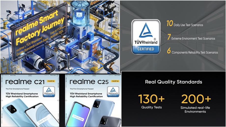 Together with TÜV Rheinland, realme sets a new smartphone quality standard
