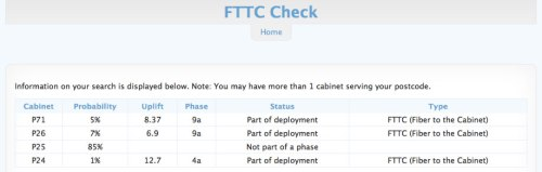 FTTC Check