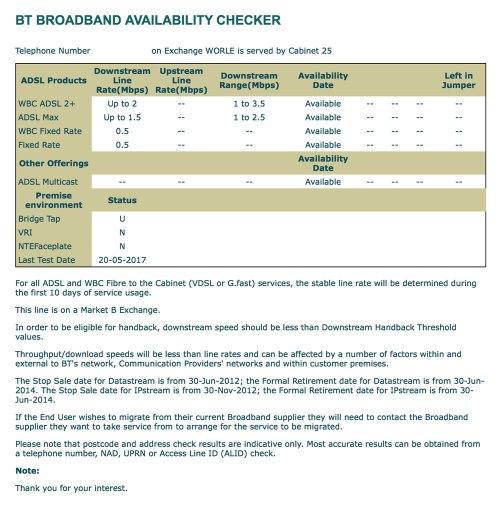 BT ADSL Checker