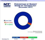 Infographics: Nigeria telecoms market data at a glance 5