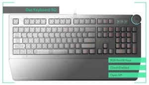 Tech firm crowdfunding first Cloud-Connected keyboard 1