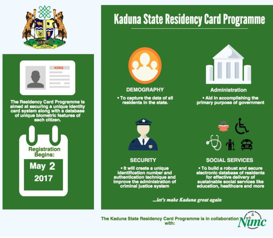 National ID | Kaduna to register every citizen, Gov says 1