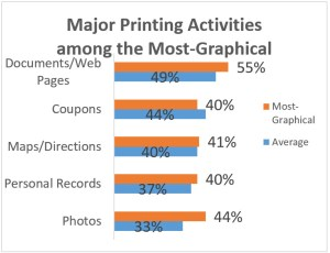 metafacts-tupan16-printing-activities-among-most-graphical-2016-10-14_12-02-20