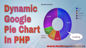 Create Dynamic Google Pie Chart in PHP