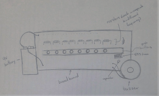 Electronic Keyboard TechnoProject Proposal