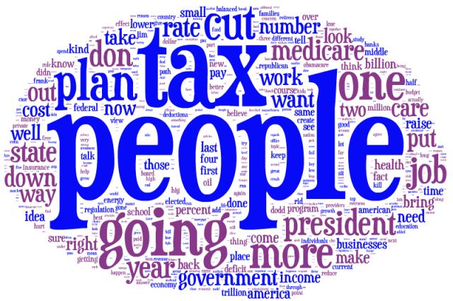Presidential Debate Word Clouds: Romney vs Obama