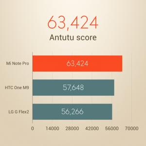 auntutu_benchmark_xiaomi