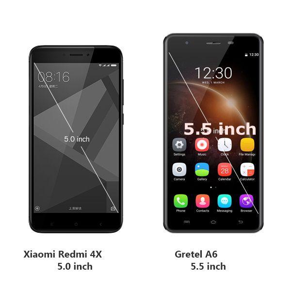 Gretel vs Xiaomi