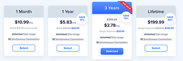veepn-pricing-plans