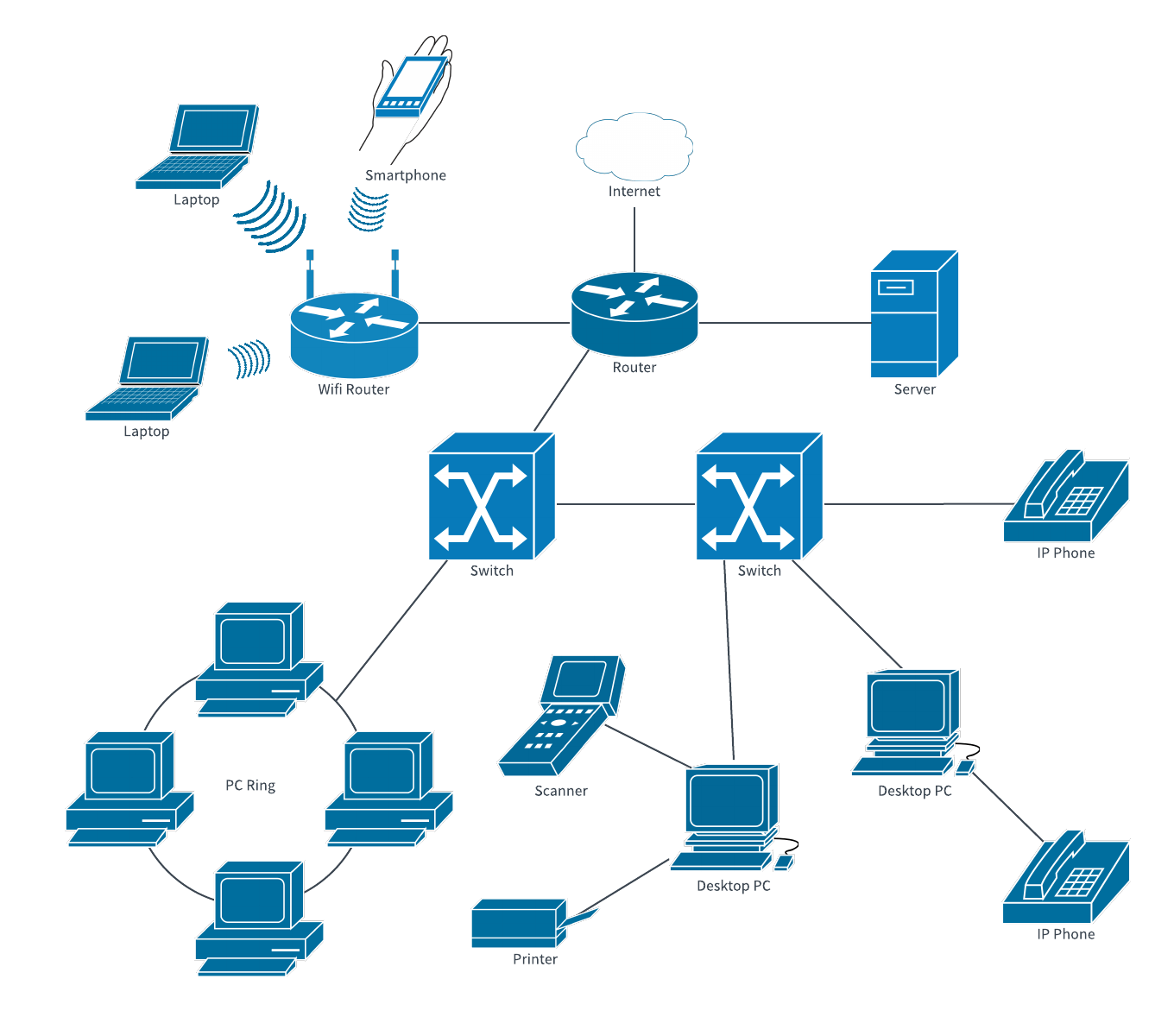 car computer network diagram how to pray the rosary  techno space inc