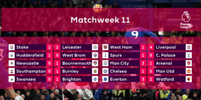 Premier League Updates