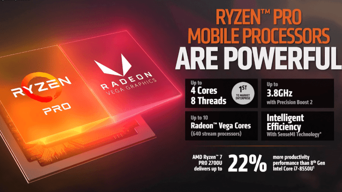 AMD Ryzen Pro Mobile Processors are To Bring Evolution