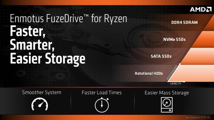 What is AMD StoreMI Technology?