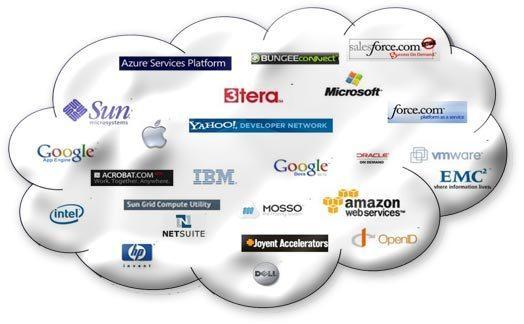 service providers_technosports.co.in.jpg