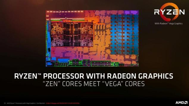 New AMD Ryzen 7 2800H & Ryzen 5 2600H with Vega Graphics gets listed